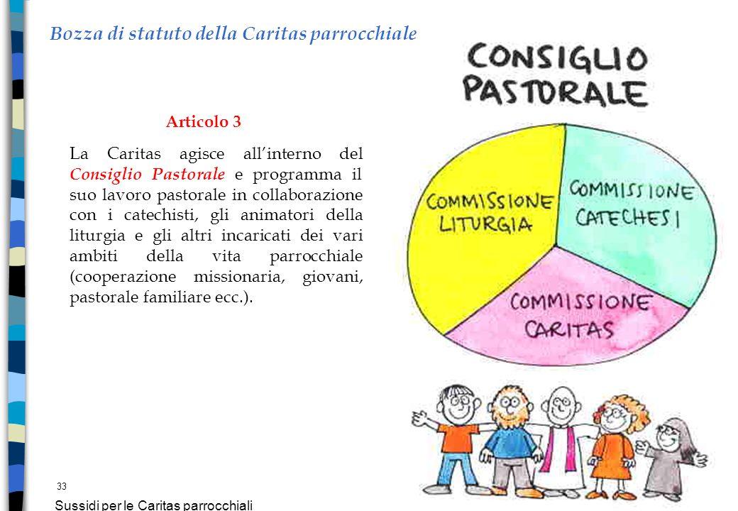 Bozza di statuto della Caritas parrocchiale
