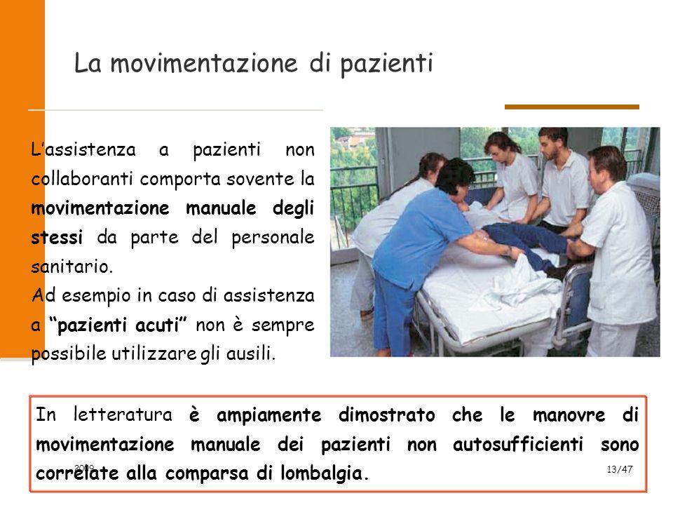La movimentazione di pazienti