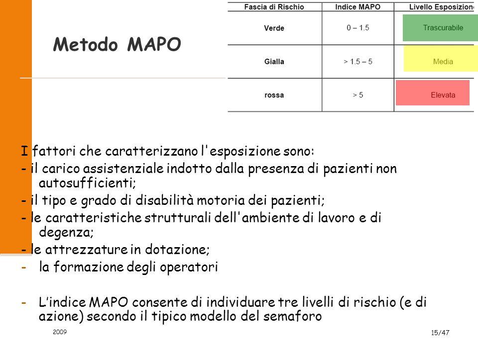 Metodo MAPO I fattori che caratterizzano l esposizione sono: