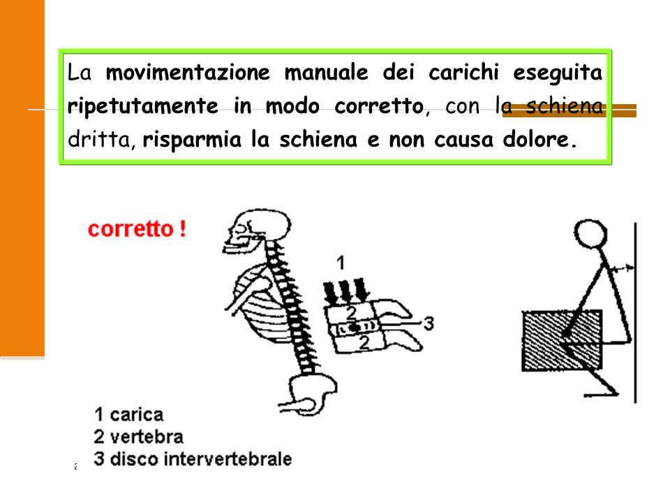 La movimentazione manuale dei carichi eseguita ripetutamente in modo corretto, con la schiena dritta, risparmia la schiena e non causa dolore.