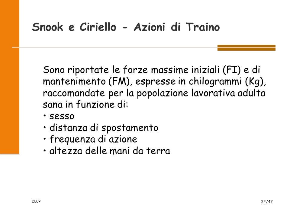 Snook e Ciriello - Azioni di Traino
