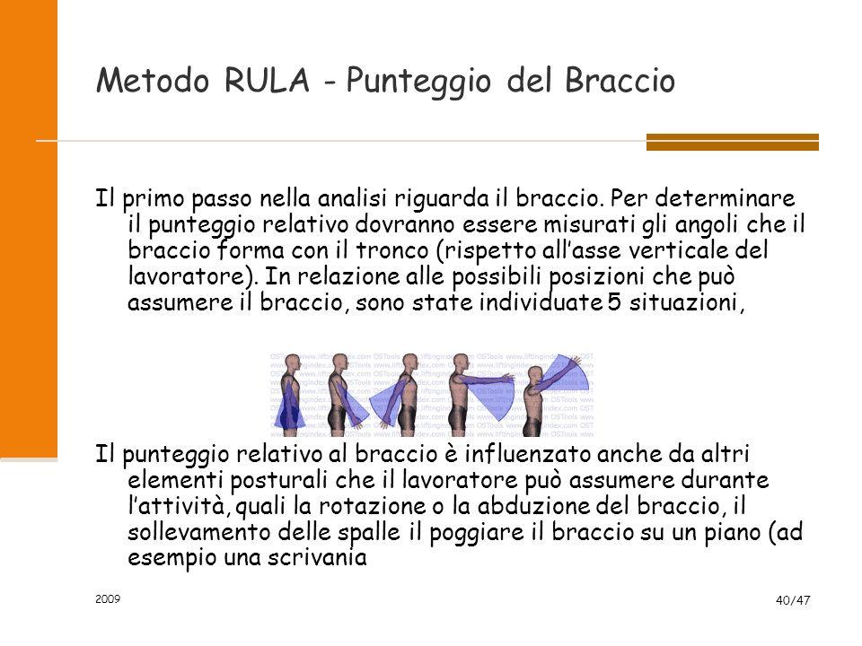 Metodo RULA - Punteggio del Braccio