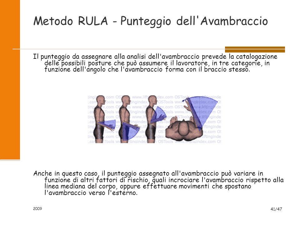 Metodo RULA - Punteggio dell Avambraccio