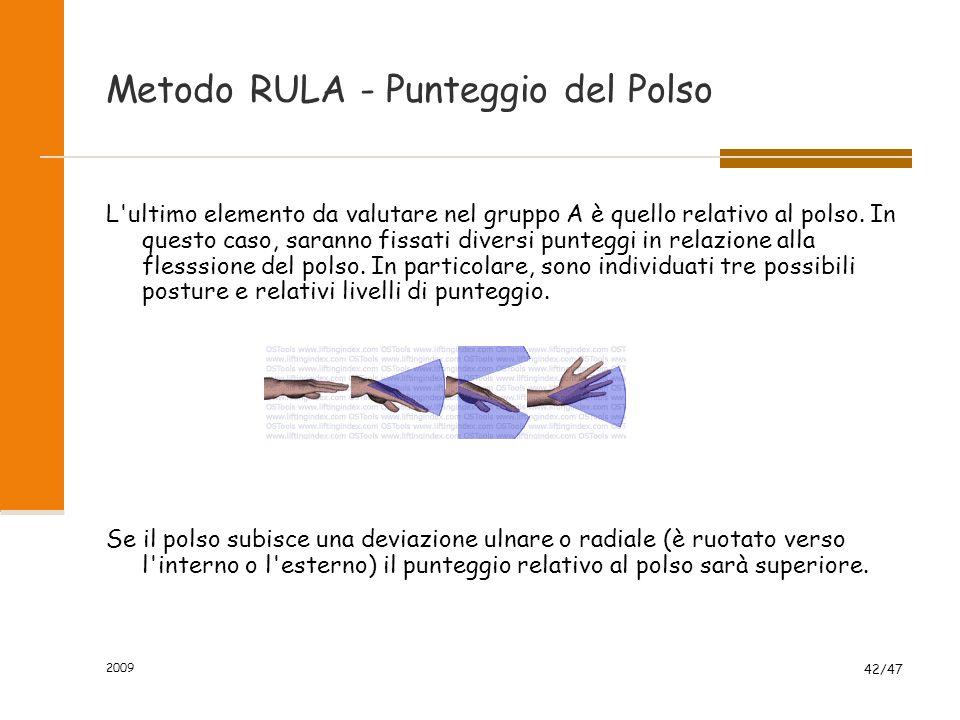 Metodo RULA - Punteggio del Polso