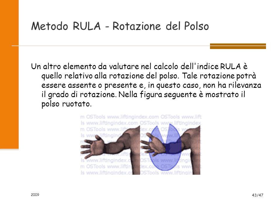 Metodo RULA - Rotazione del Polso