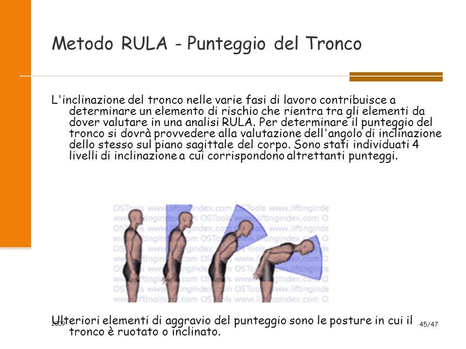 Metodo RULA - Punteggio del Tronco