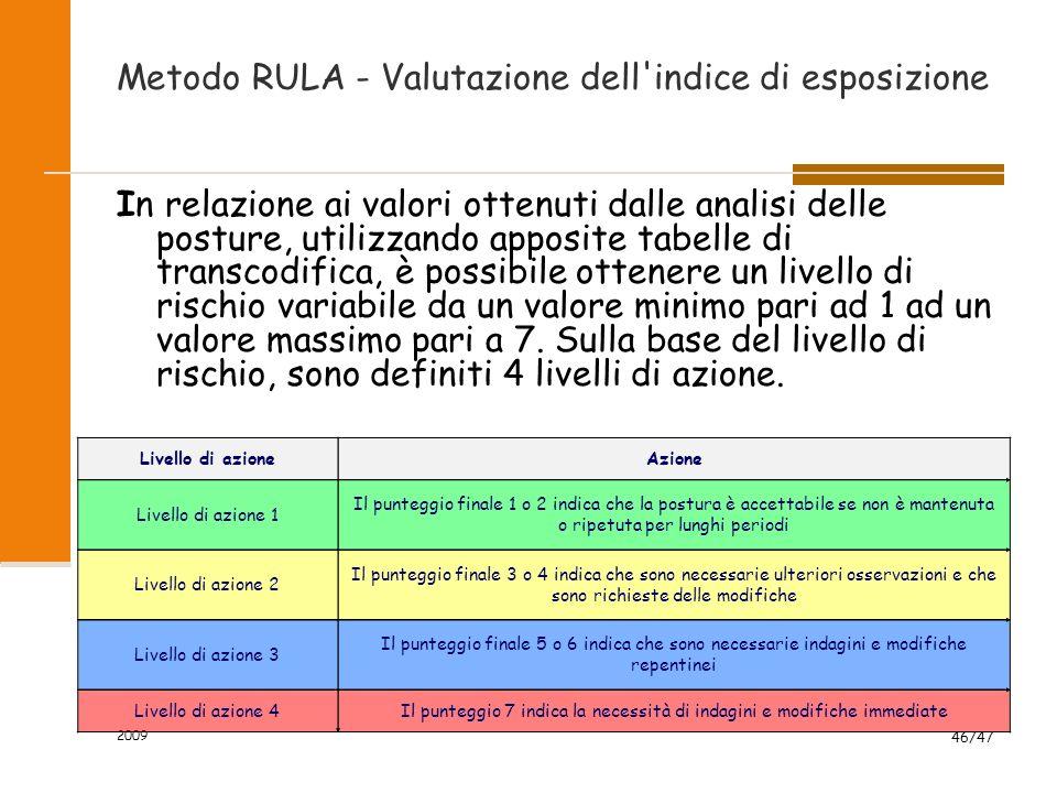 Metodo RULA - Valutazione dell indice di esposizione
