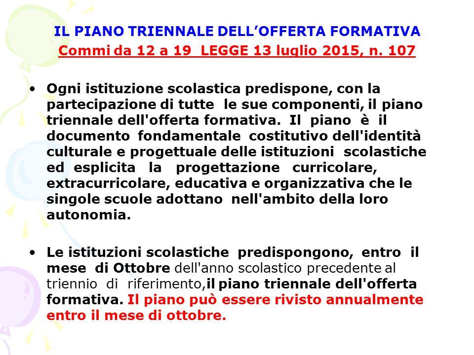 IL PIANO TRIENNALE DELL'OFFERTA FORMATIVA