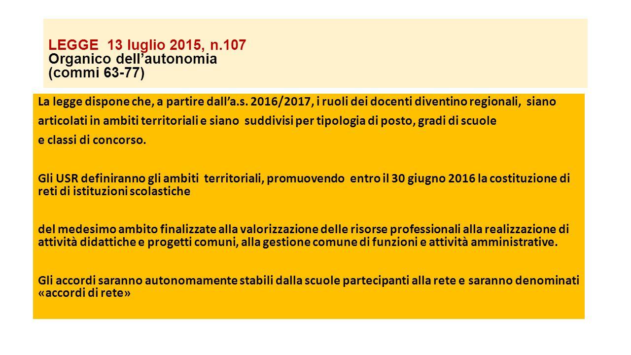LEGGE 13 luglio 2015, n.107 Organico dell'autonomia (commi 63-77)