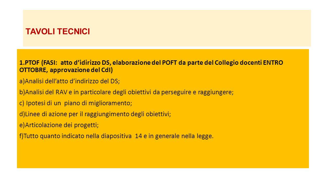 TAVOLI TECNICI PTOF (FASI: atto d'idirizzo DS, elaborazione del POFT da parte del Collegio docenti ENTRO OTTOBRE, approvazione del CdI)