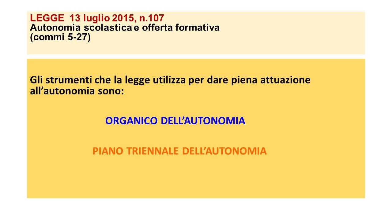 ORGANICO DELL'AUTONOMIA PIANO TRIENNALE DELL'AUTONOMIA