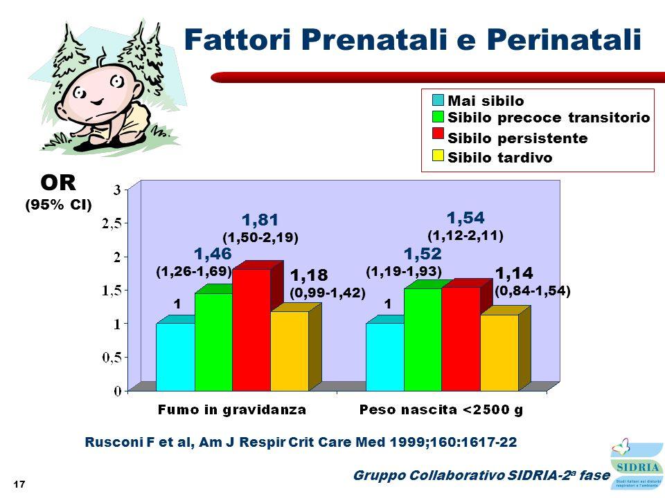 Fattori Prenatali e Perinatali