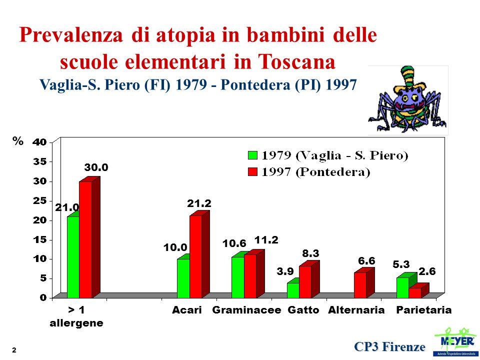 Prevalenza di atopia in bambini delle scuole elementari in Toscana