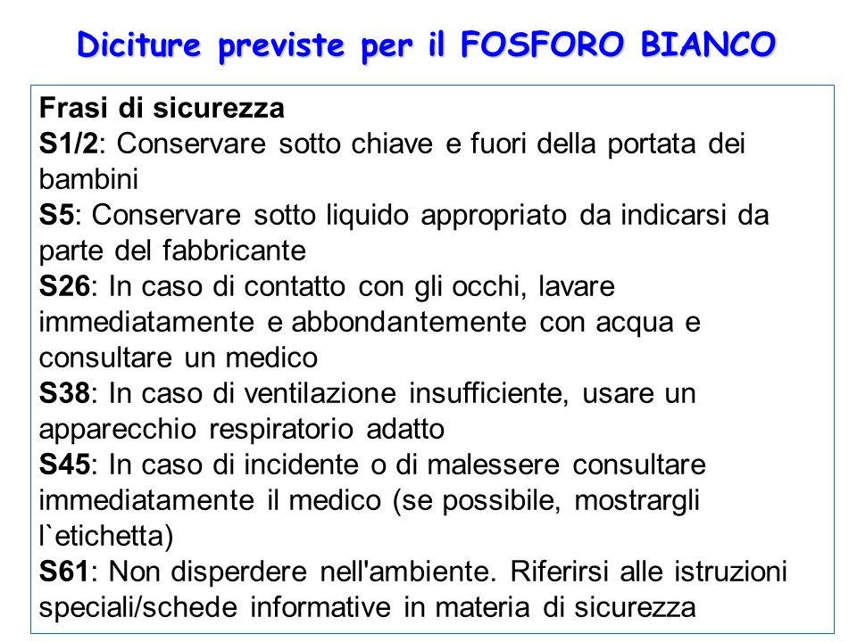 Diciture previste per il FOSFORO BIANCO