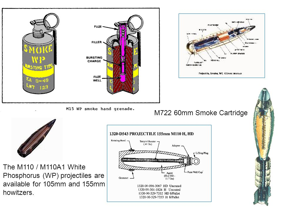 M722 60mm Smoke Cartridge The M110 / M110A1 White Phosphorus (WP) projectiles are available for 105mm and 155mm howitzers.