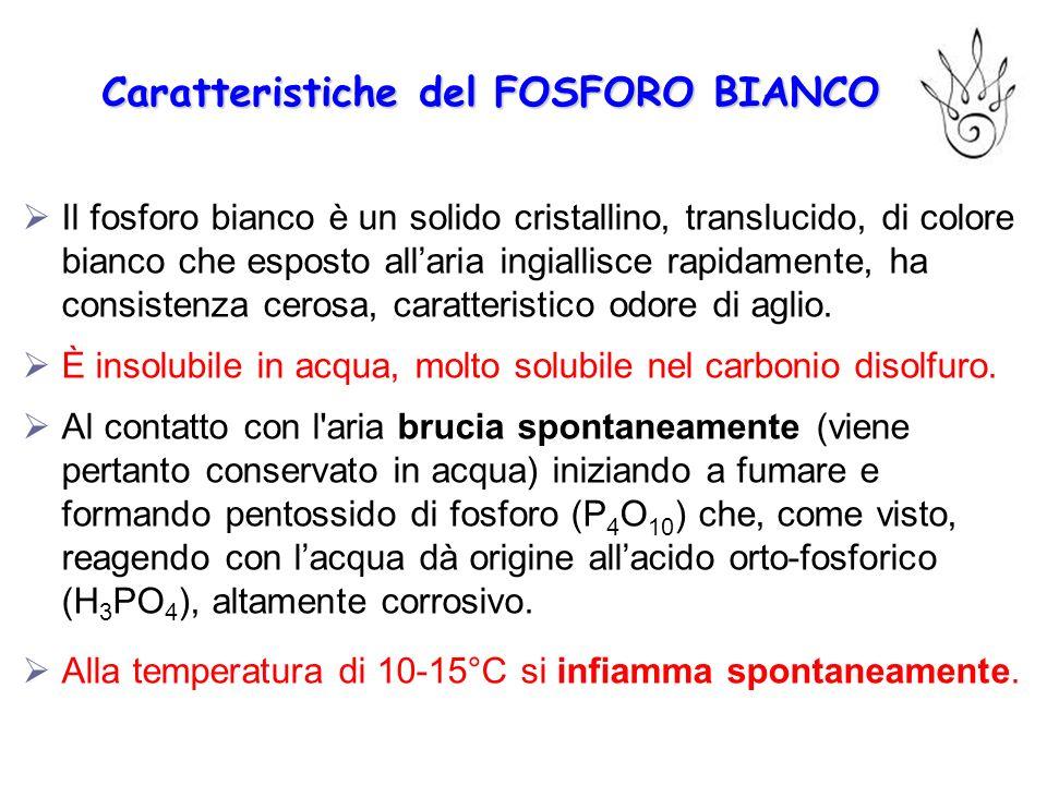 Caratteristiche del FOSFORO BIANCO