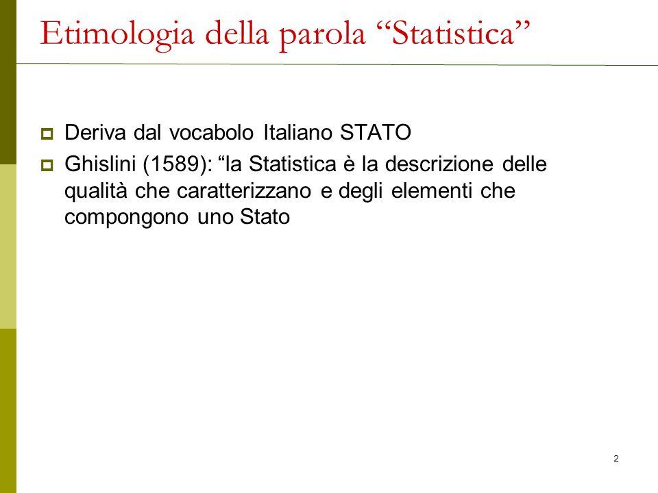 Etimologia della parola Statistica