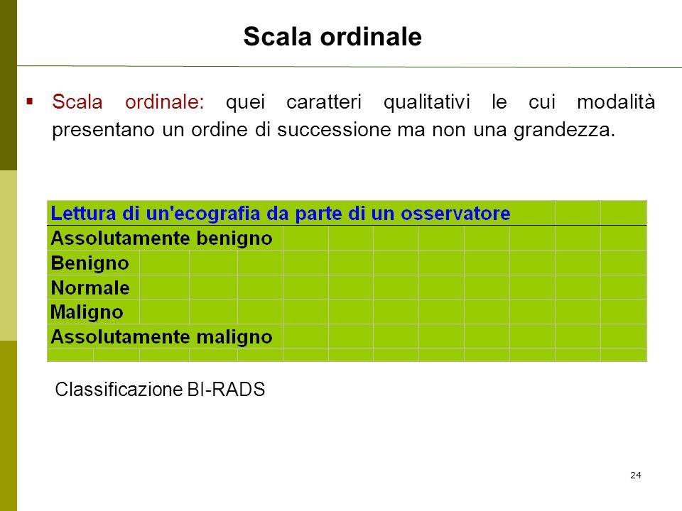 Scala ordinale Scala ordinale: quei caratteri qualitativi le cui modalità presentano un ordine di successione ma non una grandezza.