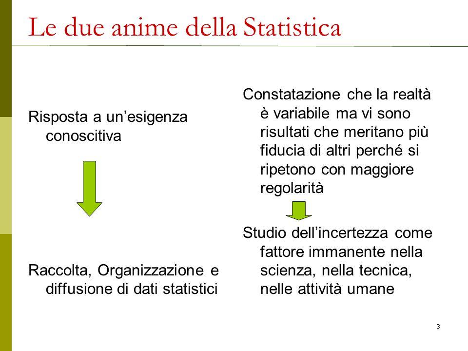 Le due anime della Statistica