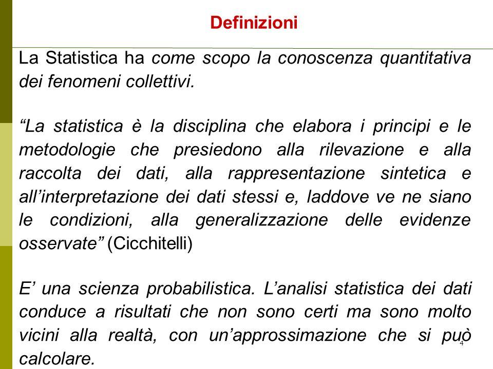 Definizioni La Statistica ha come scopo la conoscenza quantitativa dei fenomeni collettivi.