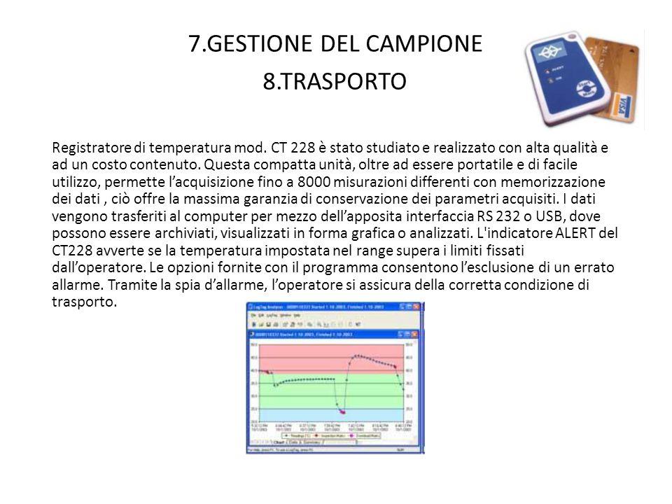 7.GESTIONE DEL CAMPIONE 8.TRASPORTO