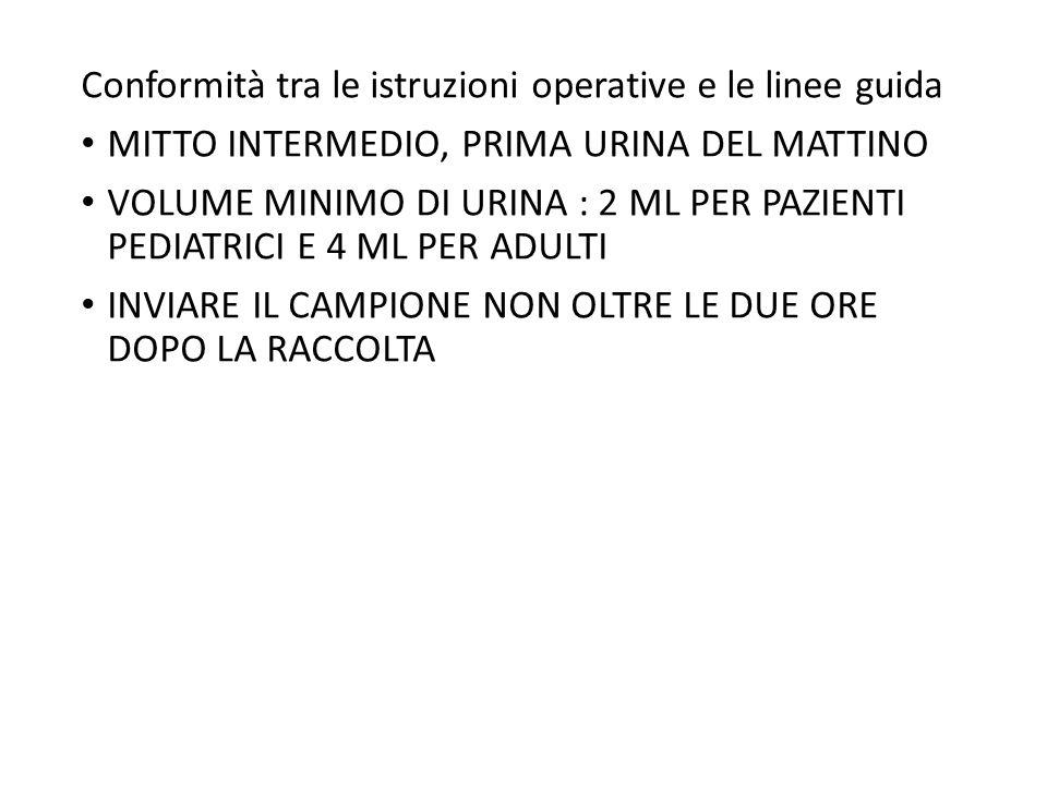 Conformità tra le istruzioni operative e le linee guida