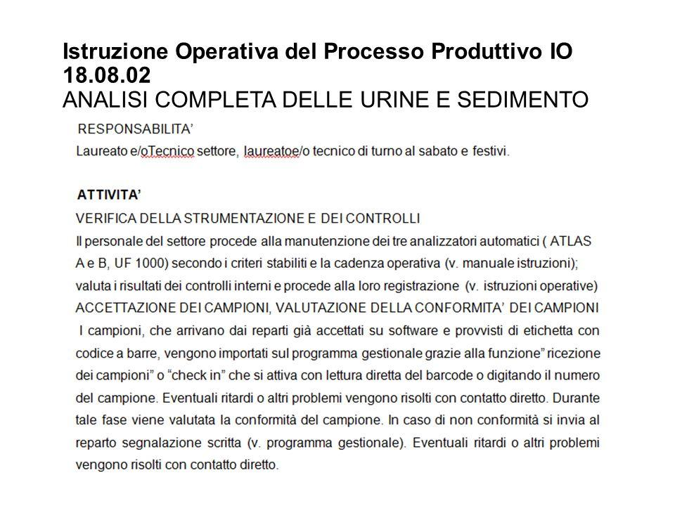 Istruzione Operativa del Processo Produttivo IO 18. 08