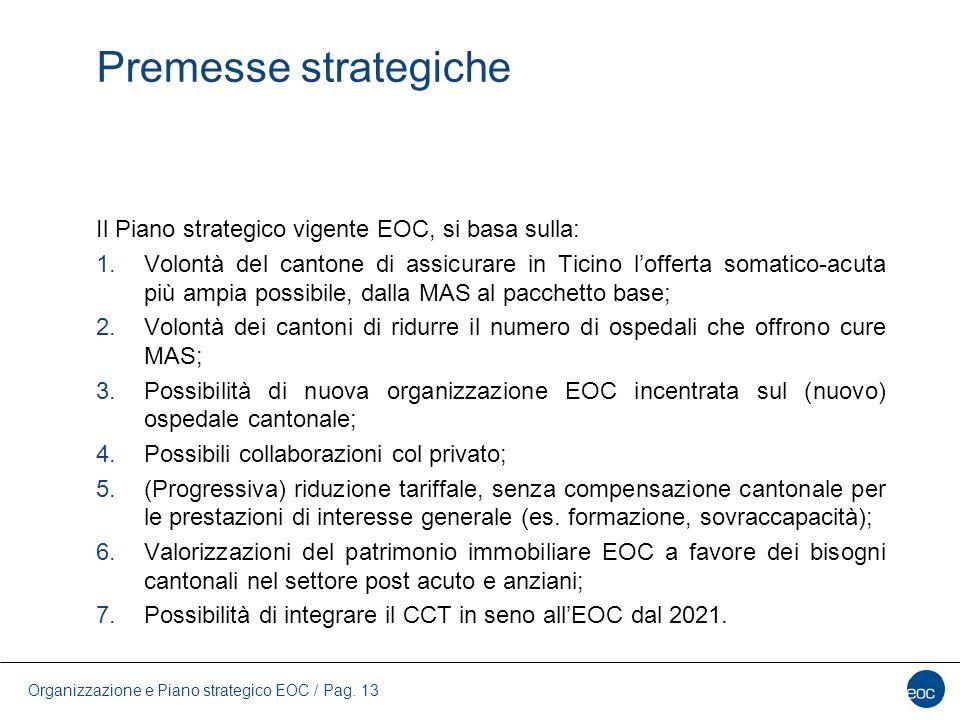 Premesse strategiche Il Piano strategico vigente EOC, si basa sulla:
