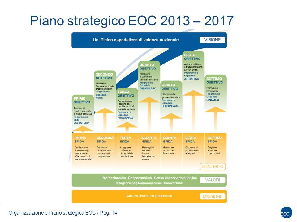 Piano strategico EOC 2013 – 2017