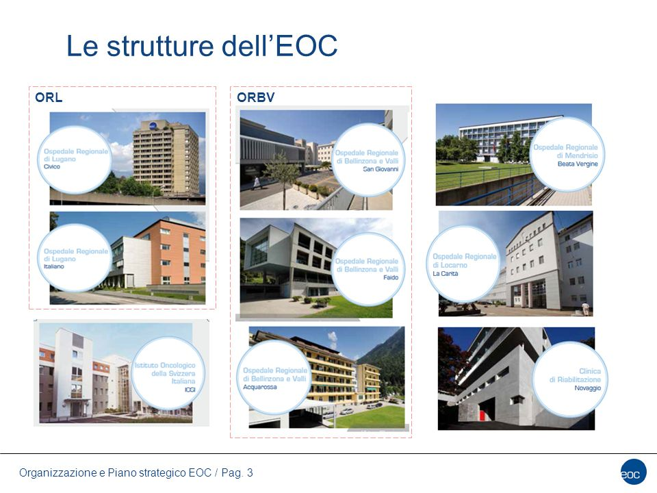 Le strutture dell'EOC ORL ORBV