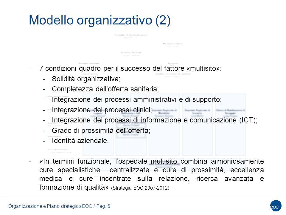 Modello organizzativo (2)