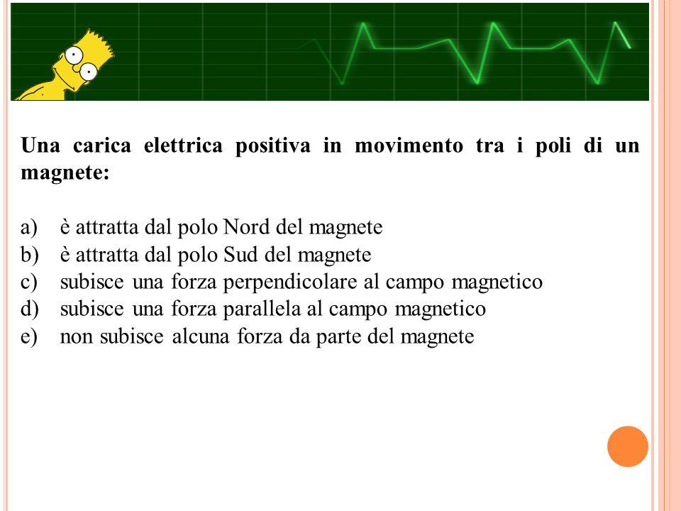 Una carica elettrica positiva in movimento tra i poli di un magnete: