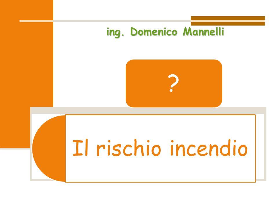 ing. Domenico Mannelli Il rischio incendio