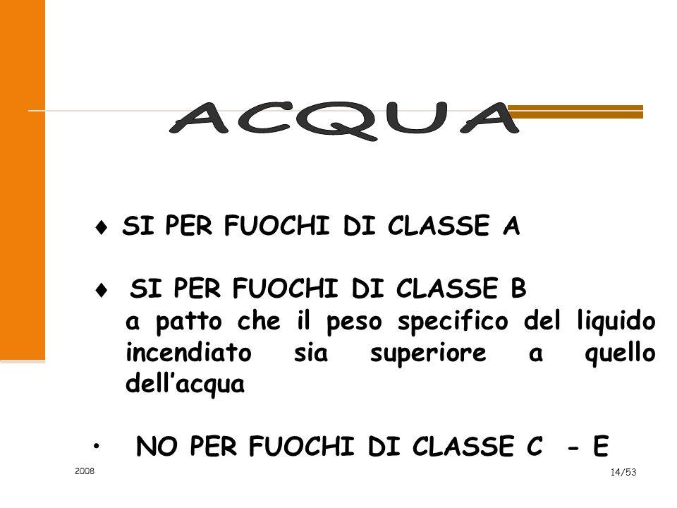 SI PER FUOCHI DI CLASSE A SI PER FUOCHI DI CLASSE B