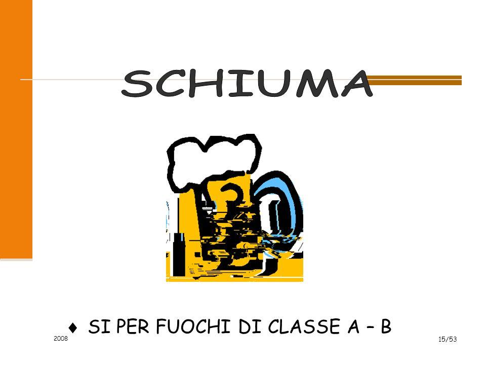 SI PER FUOCHI DI CLASSE A – B