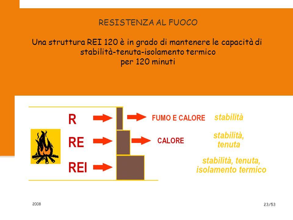 Una struttura REI 120 è in grado di mantenere le capacità di