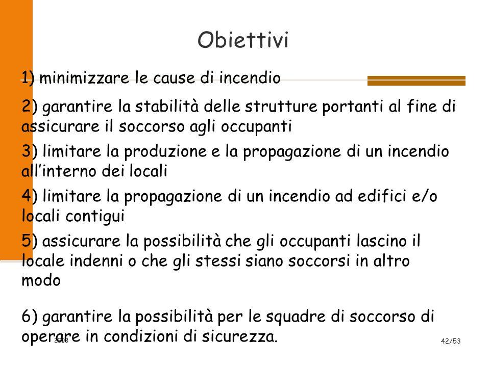 Obiettivi 1) minimizzare le cause di incendio