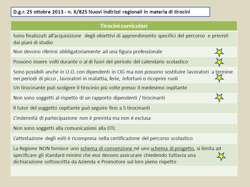 D.g.r. 25 ottobre 2013 - n. X/825 Nuovi indirizzi regionali in materia di tirocini