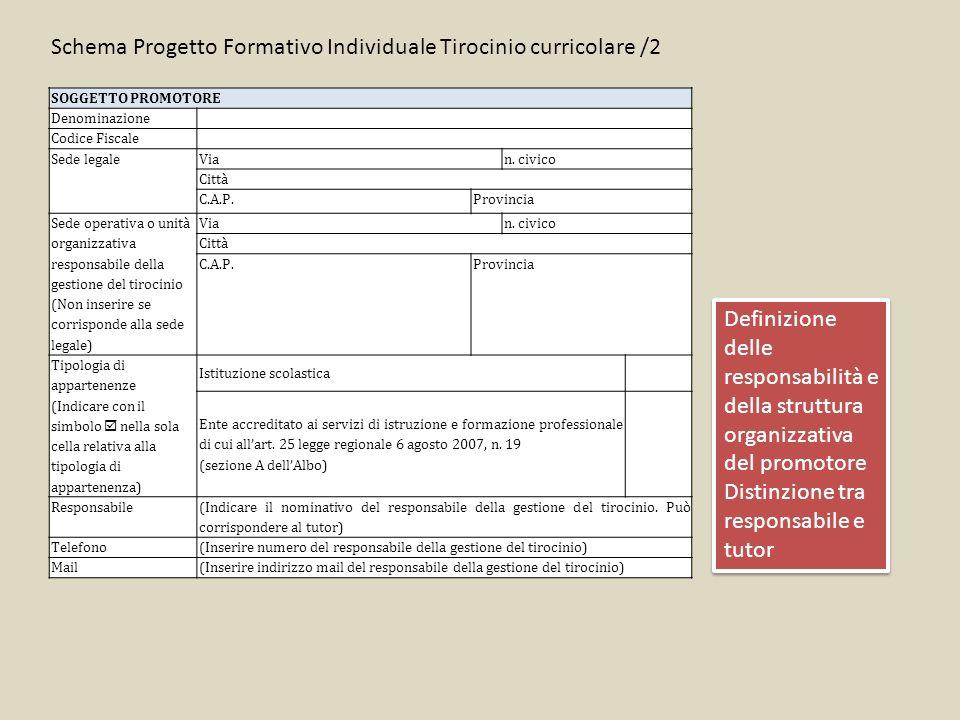 Schema Progetto Formativo Individuale Tirocinio curricolare /2