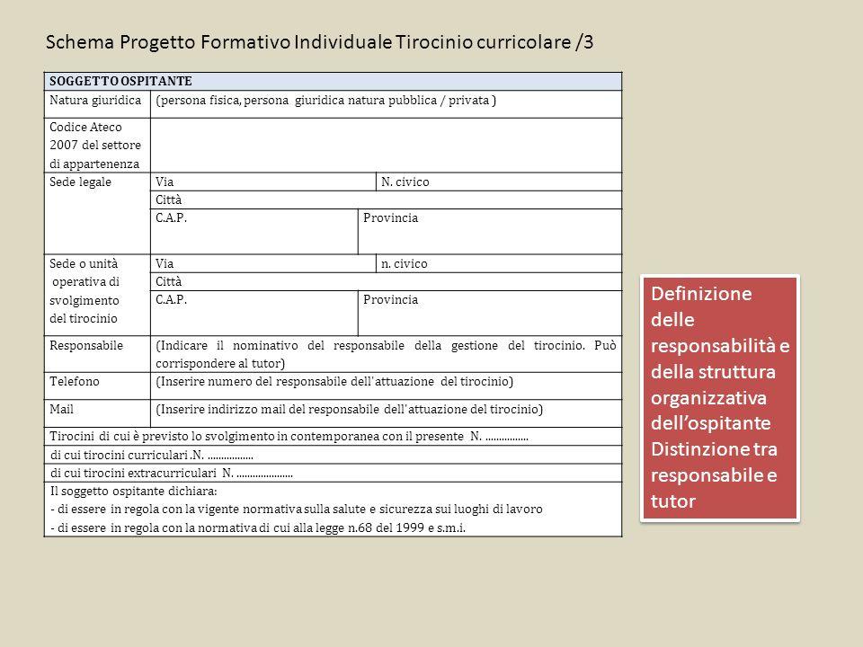 Schema Progetto Formativo Individuale Tirocinio curricolare /3