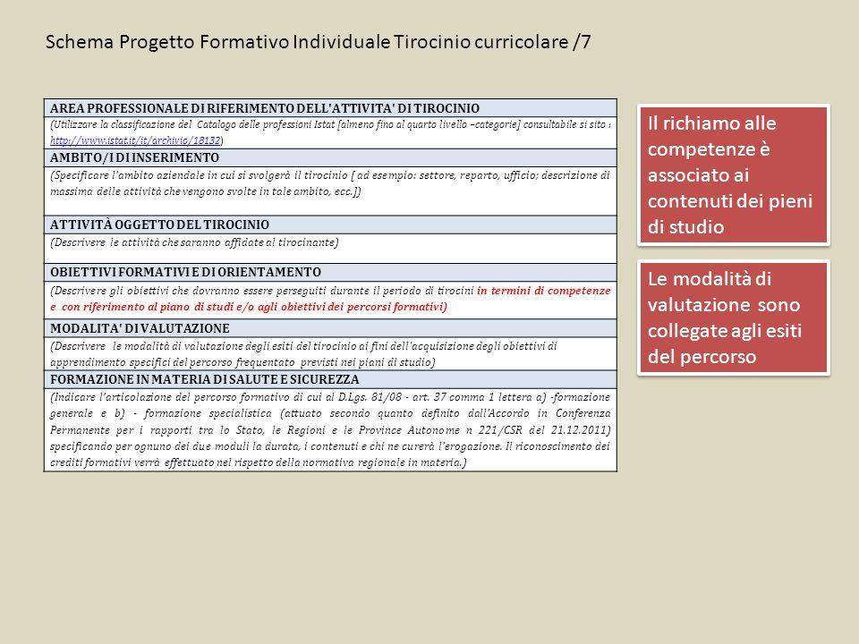 Schema Progetto Formativo Individuale Tirocinio curricolare /7