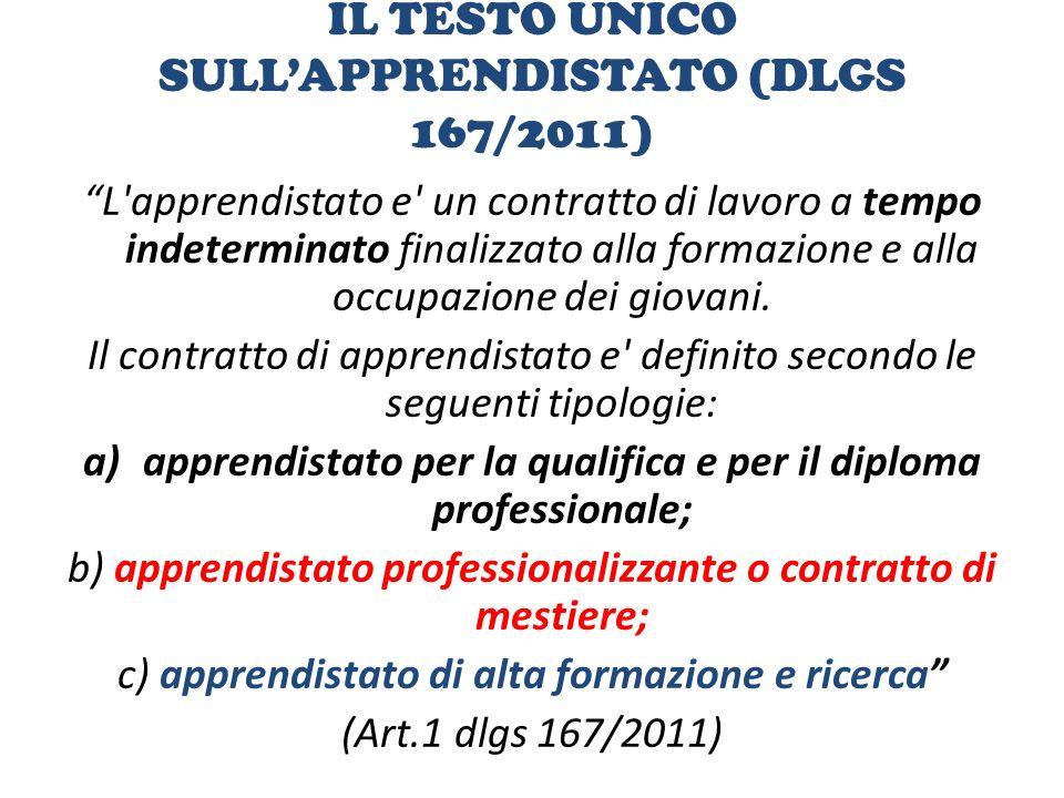 IL TESTO UNICO SULL'APPRENDISTATO (DLGS 167/2011)