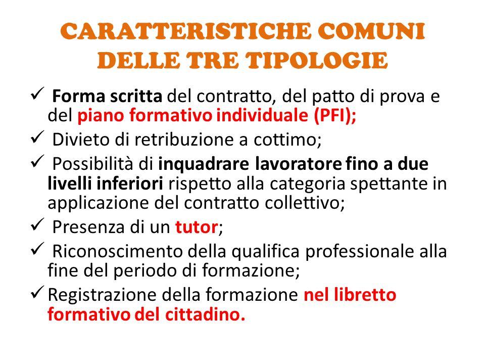 CARATTERISTICHE COMUNI DELLE TRE TIPOLOGIE