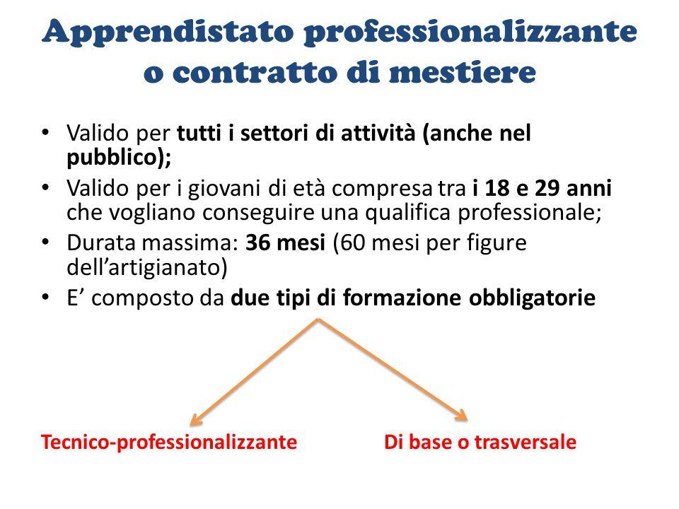 Apprendistato professionalizzante o contratto di mestiere
