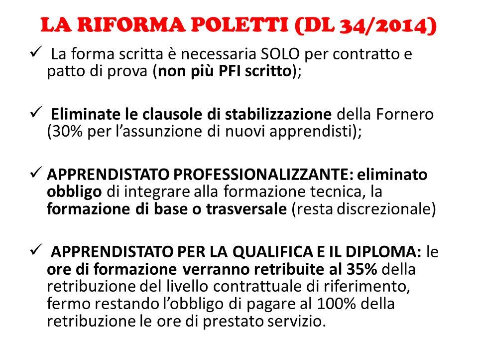 LA RIFORMA POLETTI (DL 34/2014)
