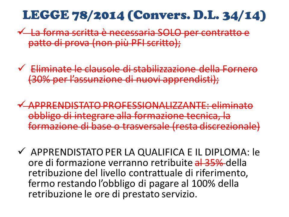 LEGGE 78/2014 (Convers. D.L. 34/14) La forma scritta è necessaria SOLO per contratto e patto di prova (non più PFI scritto);