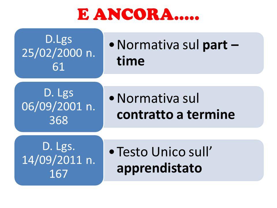 E ANCORA….. D.Lgs 25/02/2000 n. 61 Normativa sul part – time