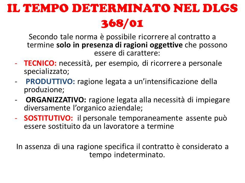 IL TEMPO DETERMINATO NEL DLGS 368/01