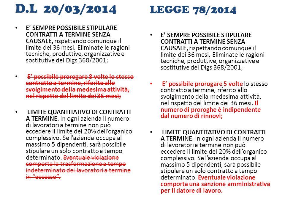 D.L 20/03/2014 LEGGE 78/2014.