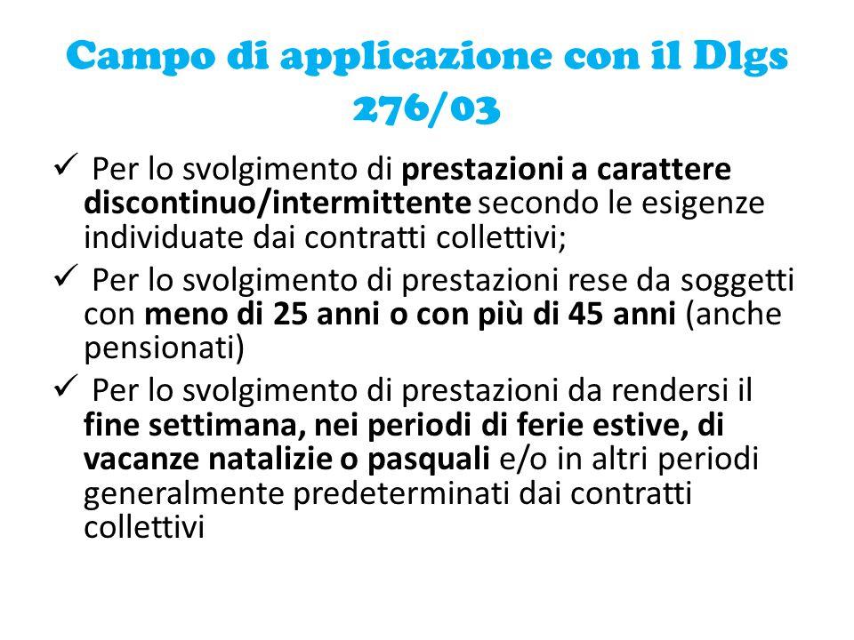 Campo di applicazione con il Dlgs 276/03
